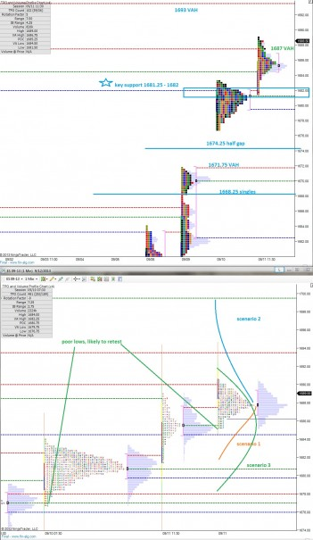 ES_MarketProfile_09122013