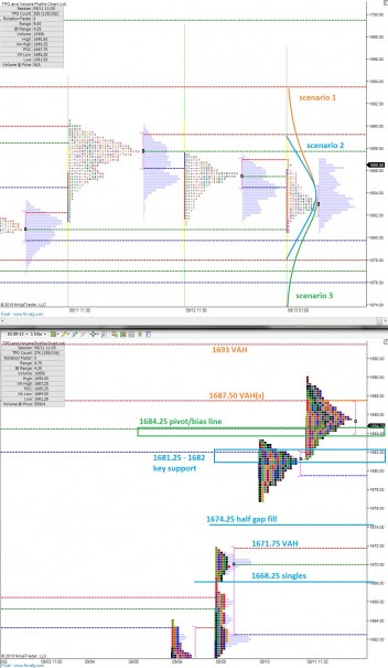 ES_MarketProfile_09132013