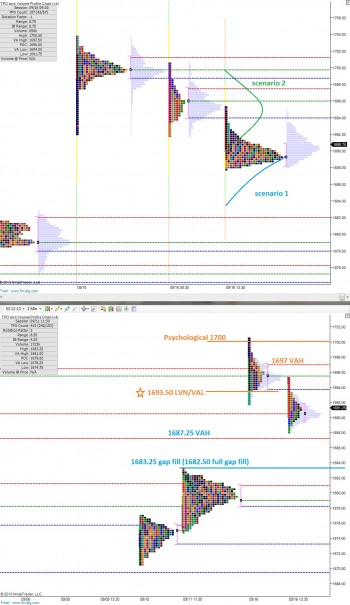 ES_MarketProfile_09172013
