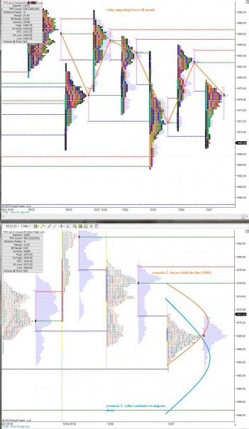 ES_MarketProfile_10082013