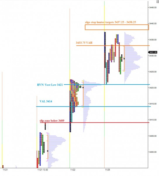 NQ_MarketProfile_11262013