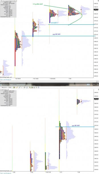 NQ_MarketProfile_11292013
