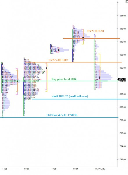 ES_MarketProfile_12022013