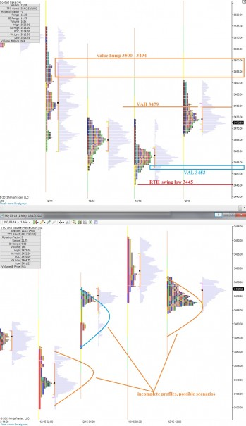 NQ_MarketProfile_12172013
