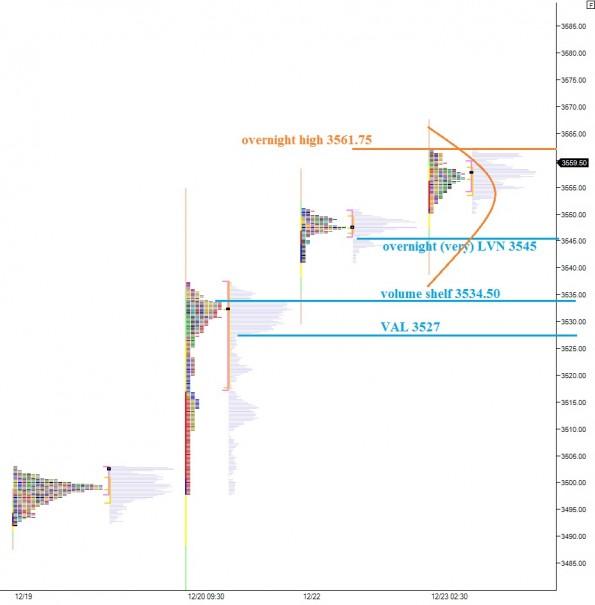NQ_MarketProfile_12222013