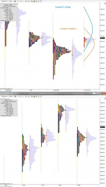 NQ_MarketProfile_12312013