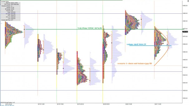 NQ_MarketProfile_02242014