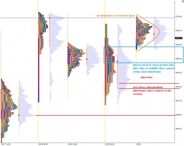 NQ_MarketProfile_02262014