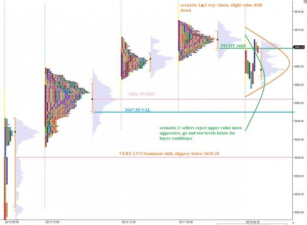 NQ__MarketProfile_021182014