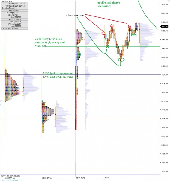NQ__MarketProfile_02142014