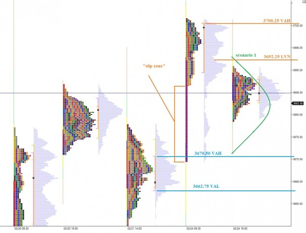 NQ__MarketProfile_02252014