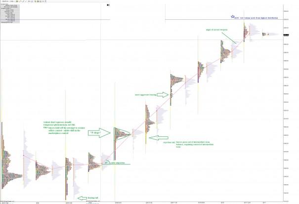 NQ_correction_Bottom_022014_w_notes