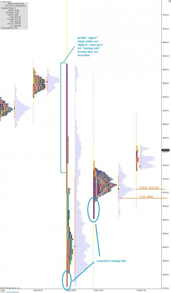 NQ__MarketProfile_03252014