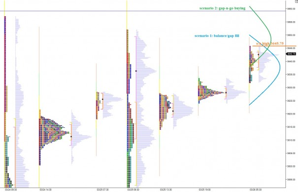 NQ__MarketProfile_03262014