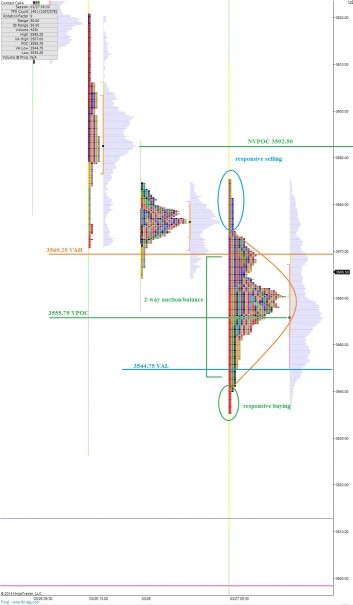 NQ__MarketProfile_03282014