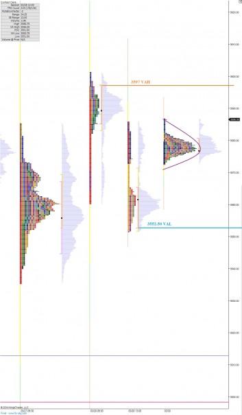 NQ__MarketProfile_03312014