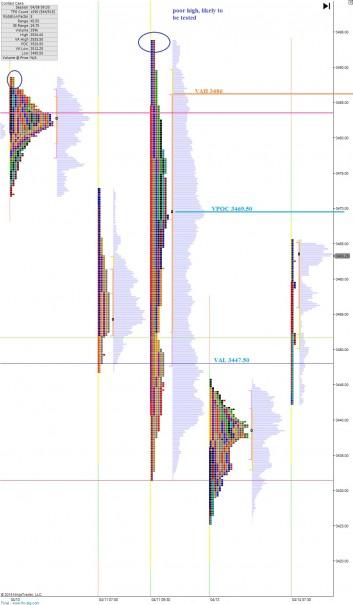 NQ__MarketProfile_04142014_afternoon