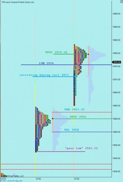 07242014_marketprofile_NQ
