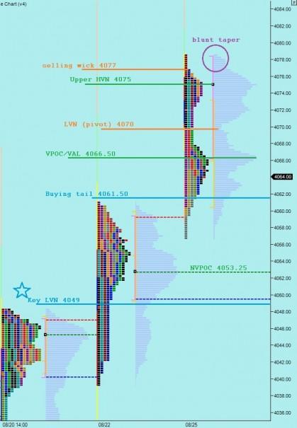 marketprofile_08262014