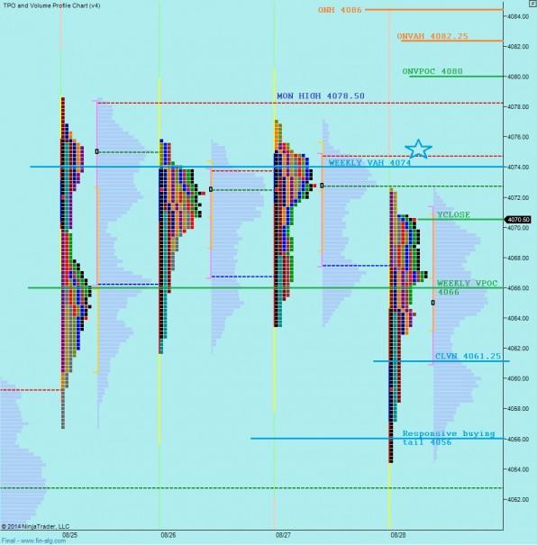 marketprofile_08292014