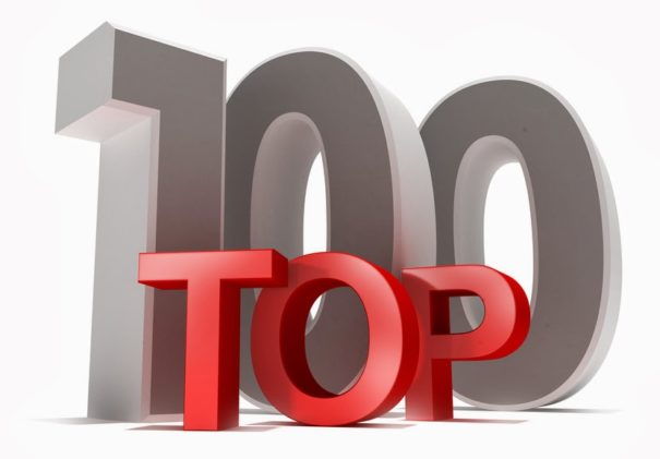 The Top 100 Ranked Stocks