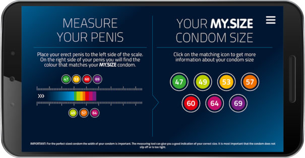 It's Time To Measure Your Penis; Here are 7 Stocks To Watch This Week