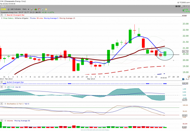 CHK_daily