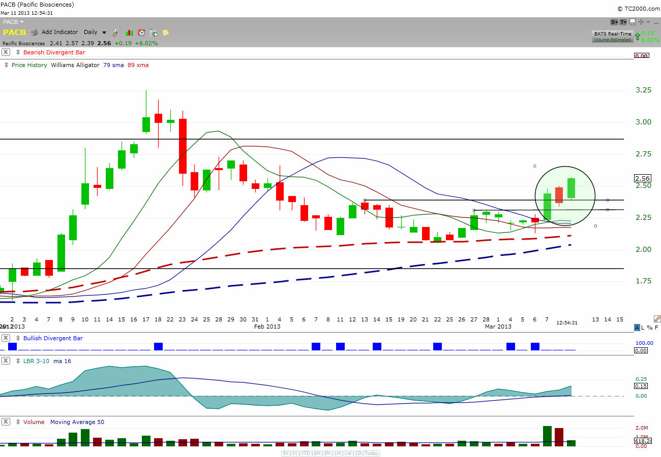PACB_daily